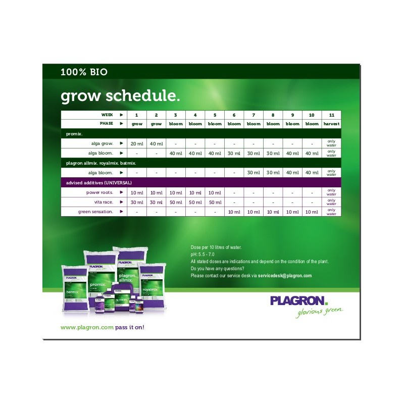 plagron alga bloom basic nutrient